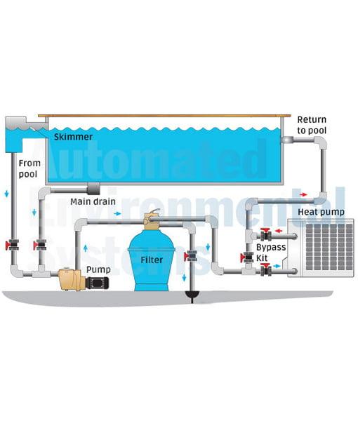 Hydro-Pro Type P Swimming Pool Heat Pump - Automated Environmental   Hydro Pro Pool Pump Wiring Diagram      Automated Environmental Systems