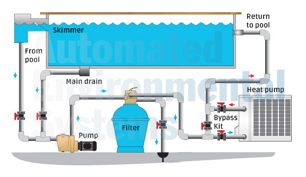 Hydro-pro Swimming Pool Heat Pump